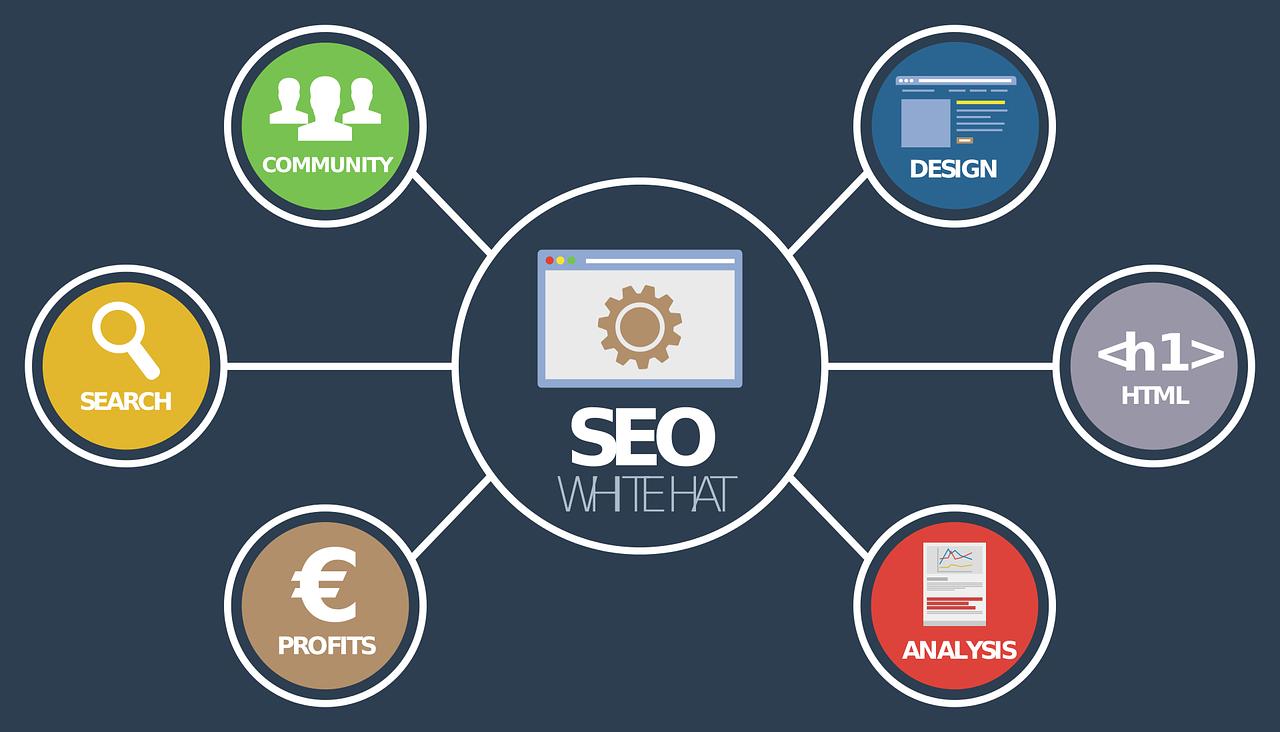 L'importance d'une bonne stratégie SEO dans l'univers du digital marketing